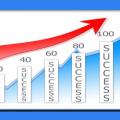 empreender ganhar online - 3 passos para o sucesso